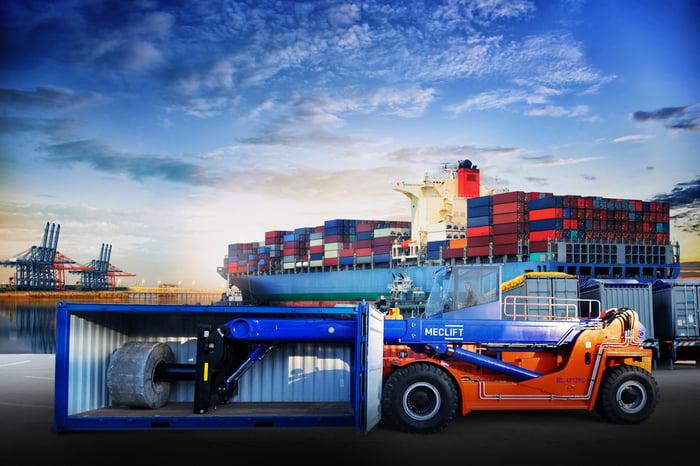 Meclift 4212RC Lyftningslösningar för tunga laster